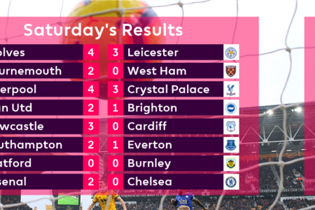 Premier League table, fixtures, results, latest scores and Premier League live games on TV – gameweek 23