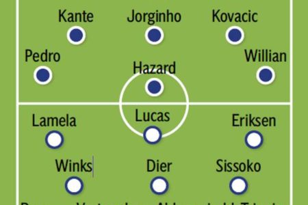 Chelsea vs Tottenham line ups: Predicted XIs for tonight's EFL Cup semi-final at Stamford Bridge