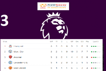 Premier League table: 2019-20 EPL standings, fixtures, results, live scores, games on TV – gameweek 3