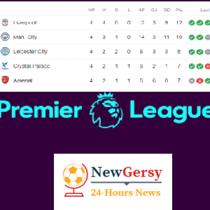 Premier League table: 2019-20 EPL standings, fixtures, results, live scores, games on TV – gameweek 5