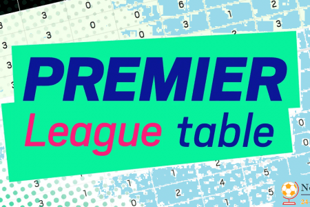 Premier League table: 2019-20 EPL standings, fixtures, results, live scores, games on TV – gameweek 11
