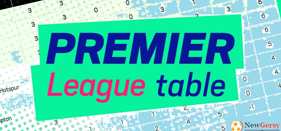 Premier League table: 2019-20 EPL standings, fixtures ...